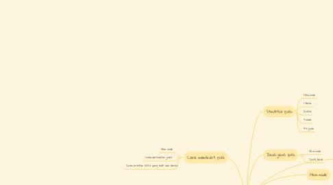 Mind Map: PUISI