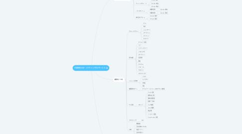 Mind Map: 月額制WEB・デザイン代行サービス
