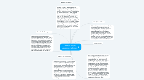Mind Map: Define The Problem: Someone is being bullied infront of your other peers.