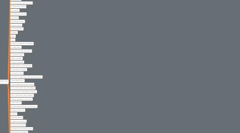 Mind Map: НЧ К(П)ФУ