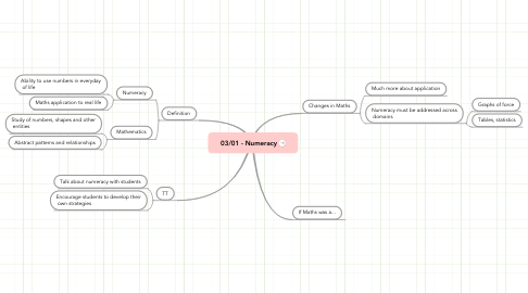 Mind Map: 03/01 - Numeracy