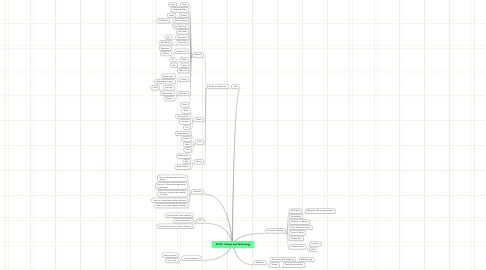 Mind Map: 03/09 - Design and Technology