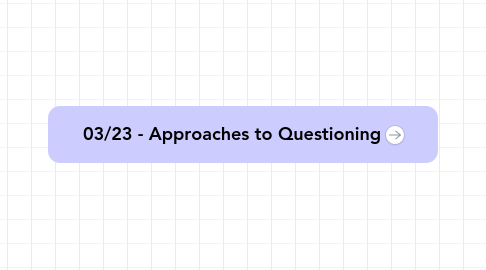 Mind Map: 03/23 - Approaches to Questioning