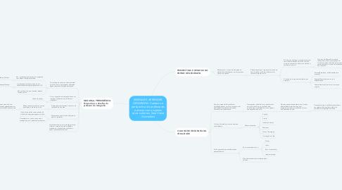 Mind Map: ENSINAR E APRENDER GEOGRAFIA: Contexto e perspectiva de professores e alunos como sujeitos sócio-culturais. (Iara Vieira Guimarães)