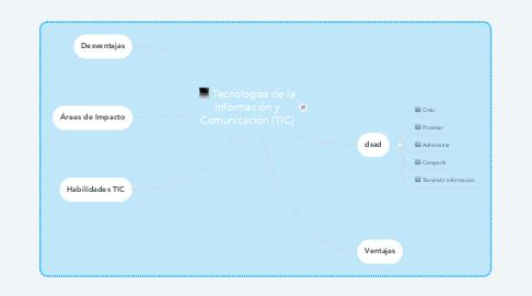 Mind Map: EvaluacionesEntornos