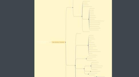 Mind Map: Herramientas de Diseño AutoCAD 2D