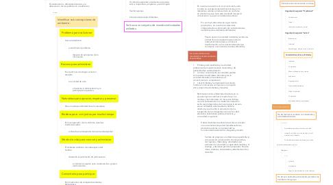 Mind Map: Ambientes de aprendizaje. Una aproximación conceptual. Jakeline Duarte Duarte