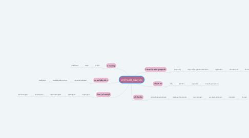 Mind Map: Onthaalbediende