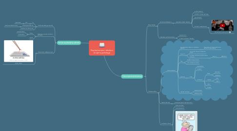 Mind Map: Pregled metoda i tehnika u socijalnoj psihologiji