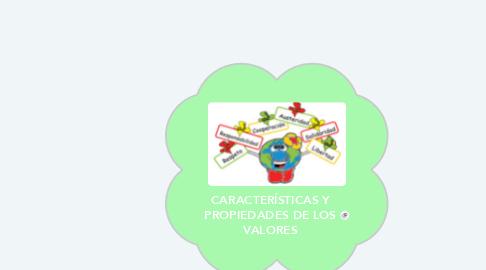 Mind Map: CARACTERÍSTICAS Y PROPIEDADES DE LOS VALORES