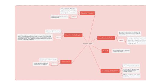 Mind Map: Homeostasis