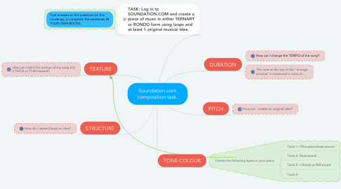Mind Map: Soundation.com composition task.