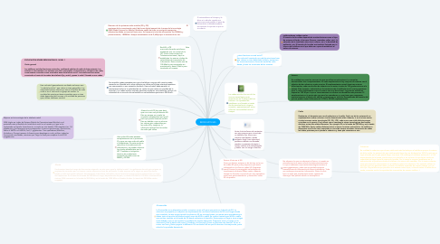 Mind Map: REDES MOVILES