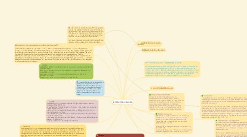 Mind Map: RADIOFRECUENCIA