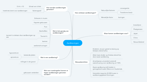 Mind Map: Aardbevingen