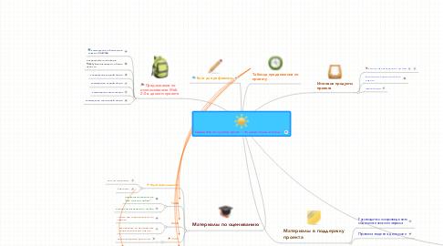 """Mind Map: Сервисы Web 2.0 в учебном проекте """"...Что движет солнце и светила..."""""""
