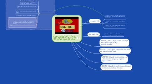 Mind Map: LENGUAJE SQL Y SUS SENTENCIAS DDL/DML