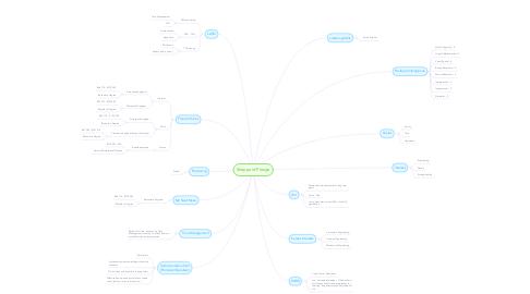 Mind Map: Sheppard Plenge
