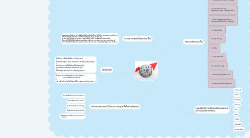 Mind Map: สื่อสังคมออนไลน์