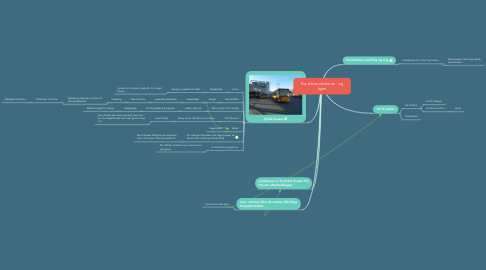 Mind Map: Fra erhvervskolerne - og hjem