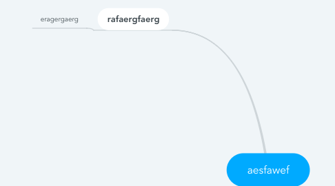 Mind Map: aesfawef