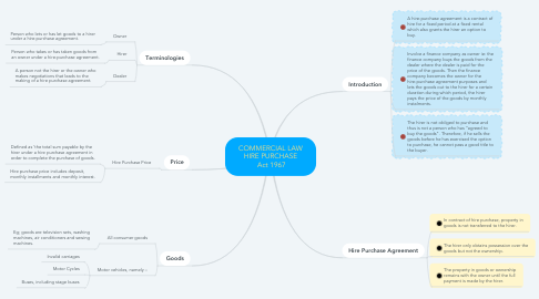 Mind Map: COMMERCIAL LAW HIRE PURCHASE  Act 1967
