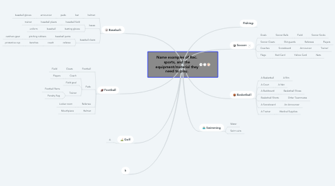 Mind Map: Name examples of Rec. sports, and the equipment/material they need to play.