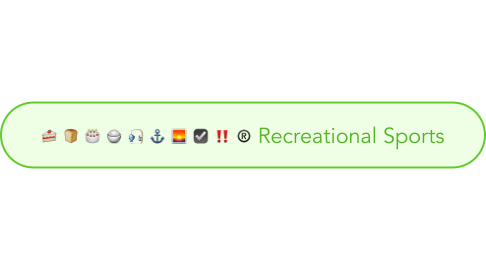 Mind Map: Recreational Sports