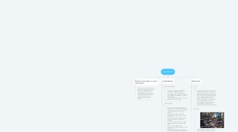 Mind Map: Actividad 5