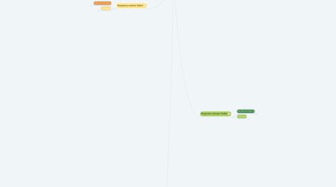 Mind Map: Принципи пошуку інформації в інтернеті