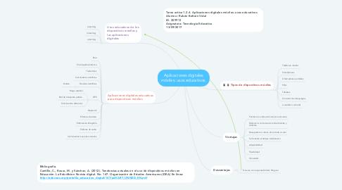 Mind Map: Aplicaciones digitales móviles: usos educativos.
