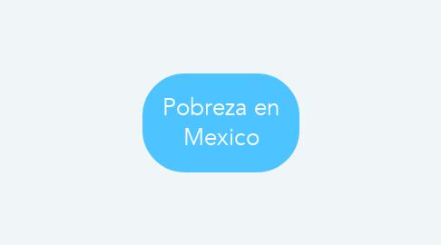 Mind Map: Pobreza en Mexico