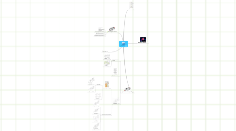 Mind Map: Гормоны