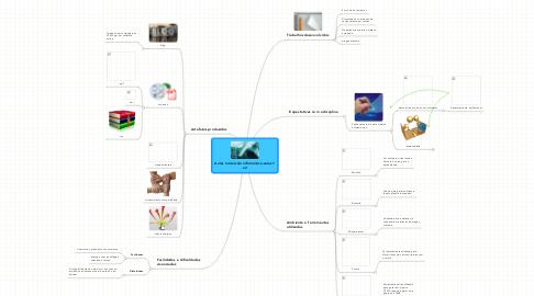 Mind Map: Aulas iniciais de informática-aulas 1 a 3