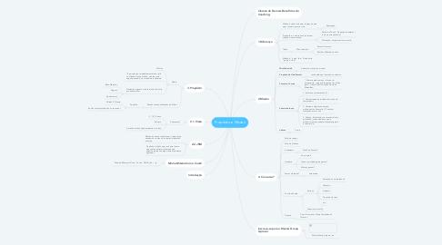 Mind Map: Propósito e Missão