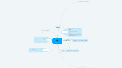 Mind Map: Traditional economy