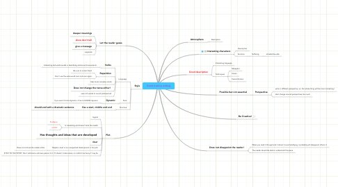 Mind Map: Good creative writing