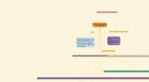 """Mind Map: """"Sistemas económicos y sus elementos"""""""