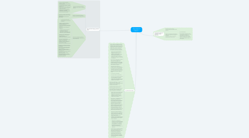 "Mind Map: ""Marco legal de la capacitación en México"""