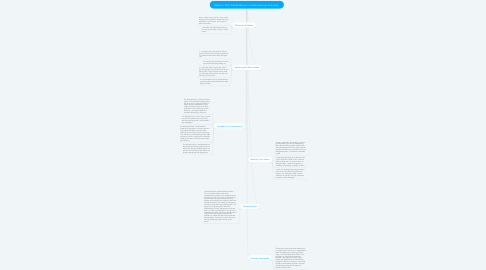 Mind Map: Scenario: Your friends ask you to sneak out to go to a party.