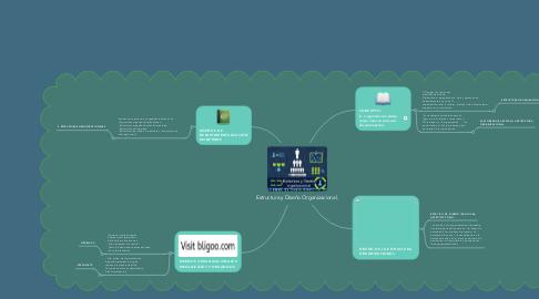 Mind Map: Estructura y Diseño Organizacional.