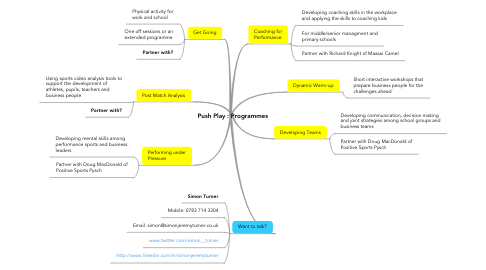 Mind Map: Push Play : Programmes