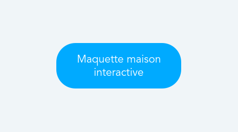 Mind Map: Maquette maison interactive