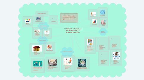 """Mind Map: """"CIENCIAS Y TÉCNICAS AUXILIARES DE LA ADMINISTRACIÓN"""""""
