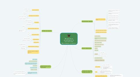 """Mind Map: Методические рекомендации по изучению темы """"Мультимедиа технологии"""""""