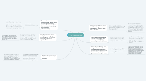 Mind Map: 1984 Literary Devices