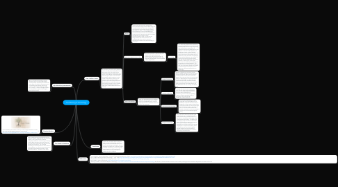 Mind Map: The Meaning of Technology