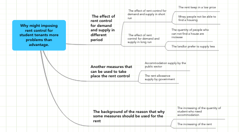 Mind Map: Why might imposing