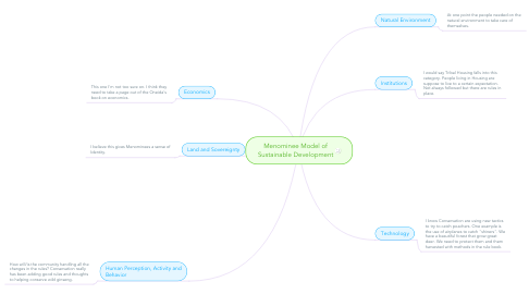 Mind Map: Menominee Model of Sustainable Development