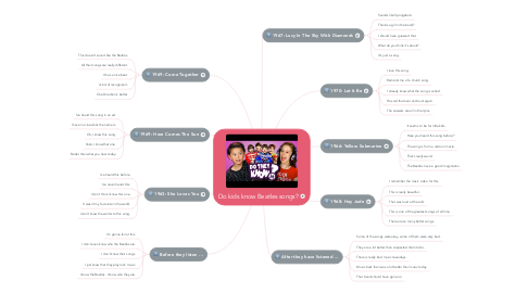 Mind Map: Do kids know Beatles songs?